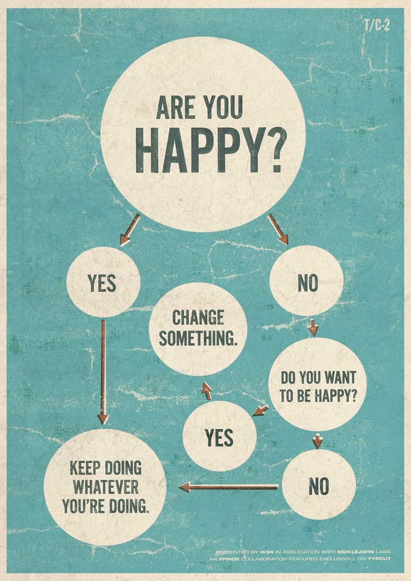 Are-you-happy_